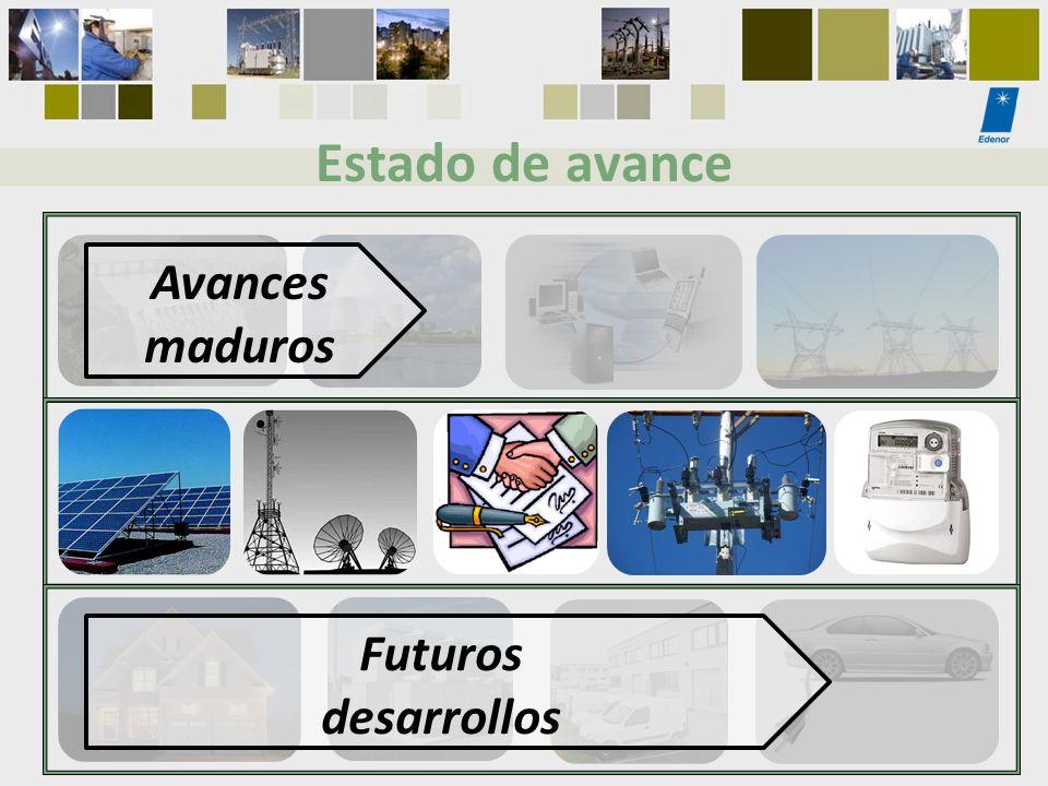 Estado de avance Avances maduros Futuros desarrollos
