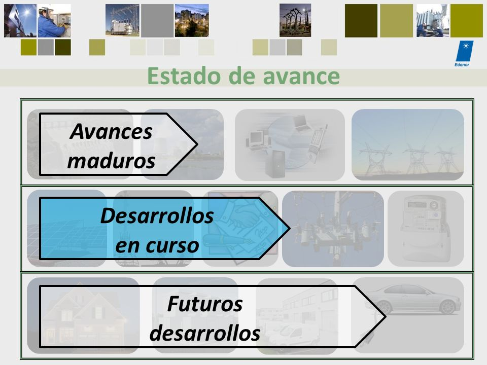 Estado de avance Avances maduros Desarrollos en curso Futuros