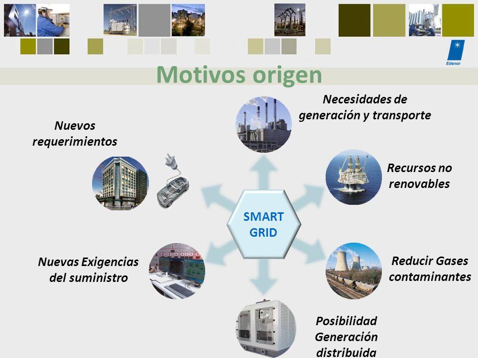 Motivos origen Necesidades de generación y transporte