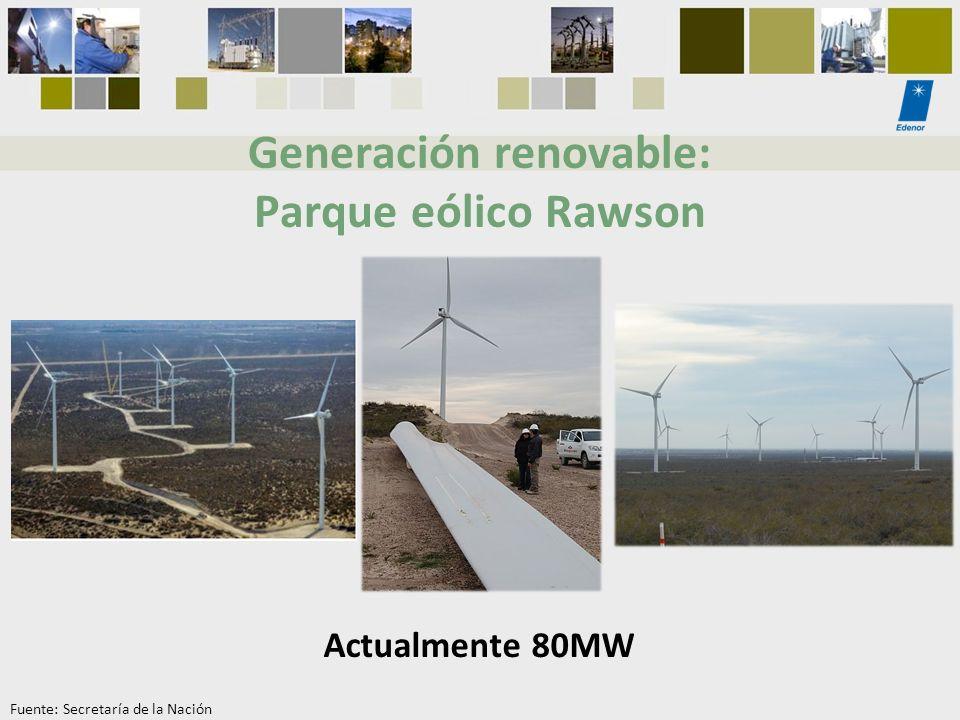 Generación renovable: