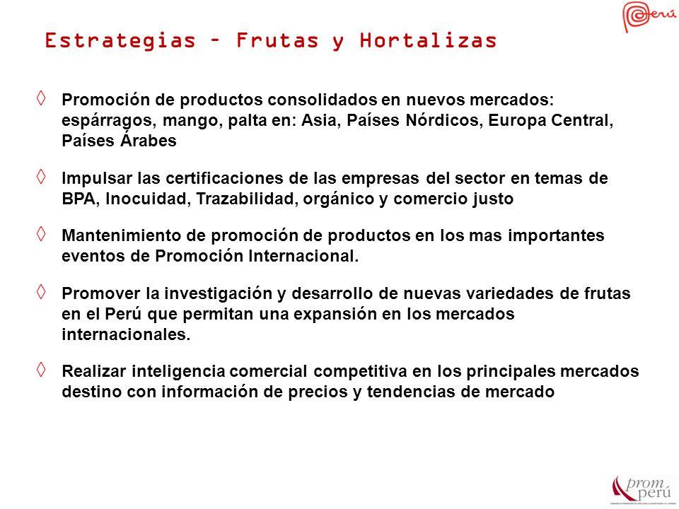 Estrategias – Frutas y Hortalizas