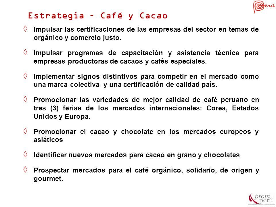Estrategia – Café y Cacao