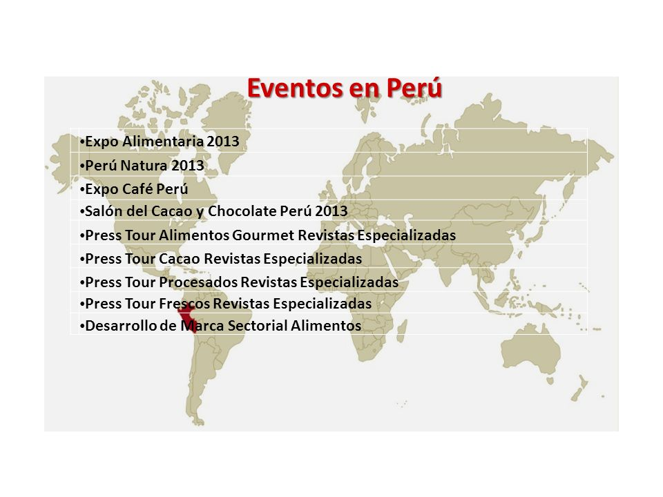 Eventos en Perú Expo Alimentaria 2013 Perú Natura 2013 Expo Café Perú