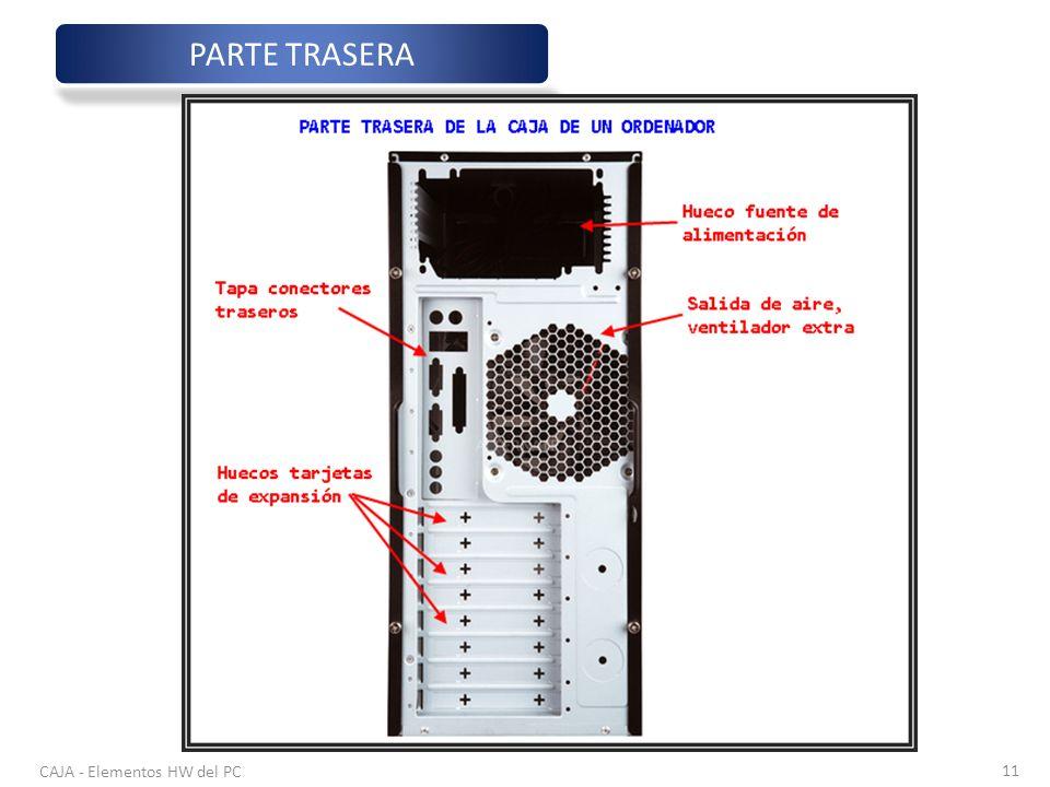PARTE TRASERA CAJA - Elementos HW del PC