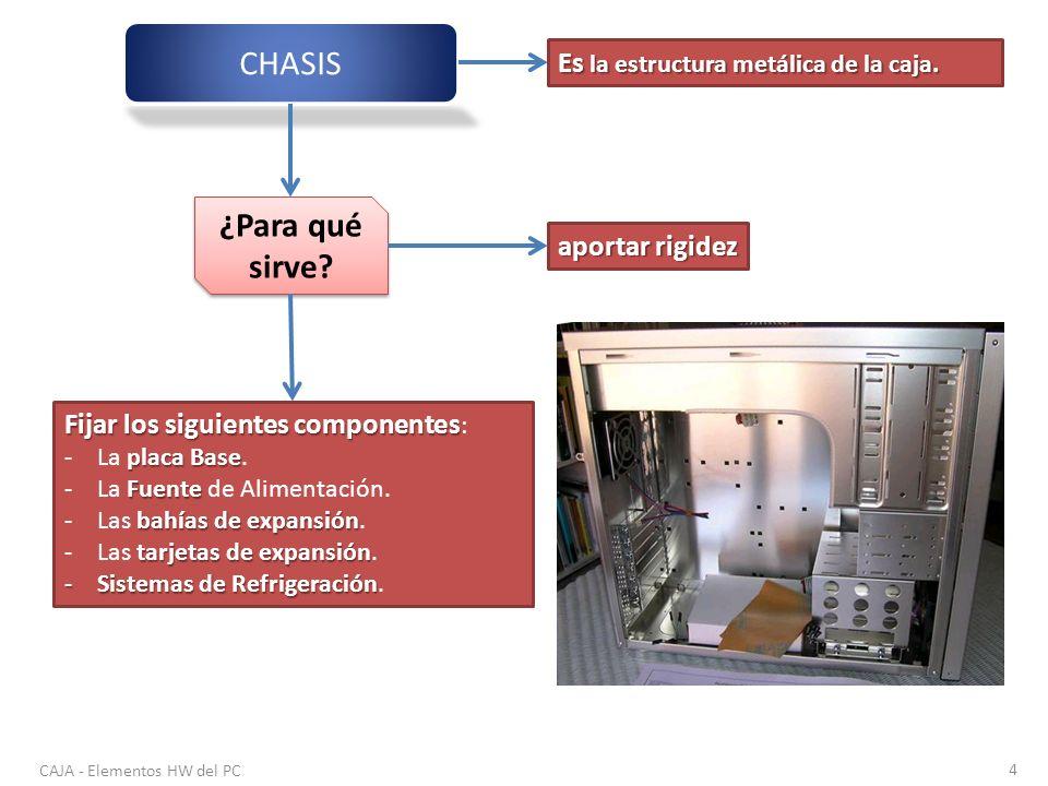 CHASIS ¿Para qué sirve Es la estructura metálica de la caja.