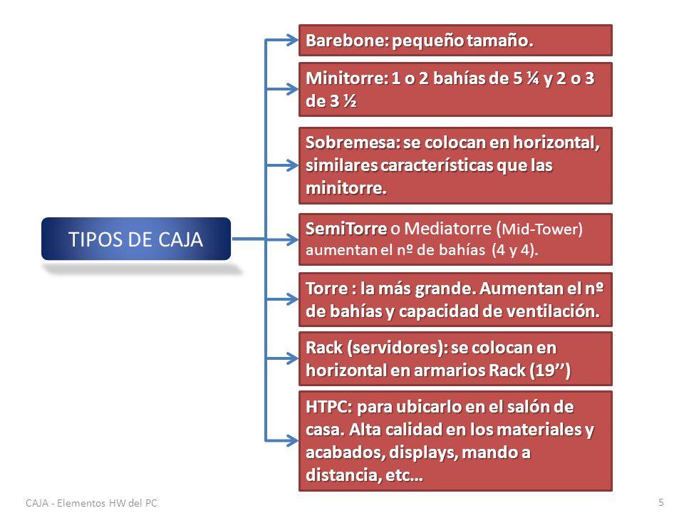 TIPOS DE CAJA Barebone: pequeño tamaño.