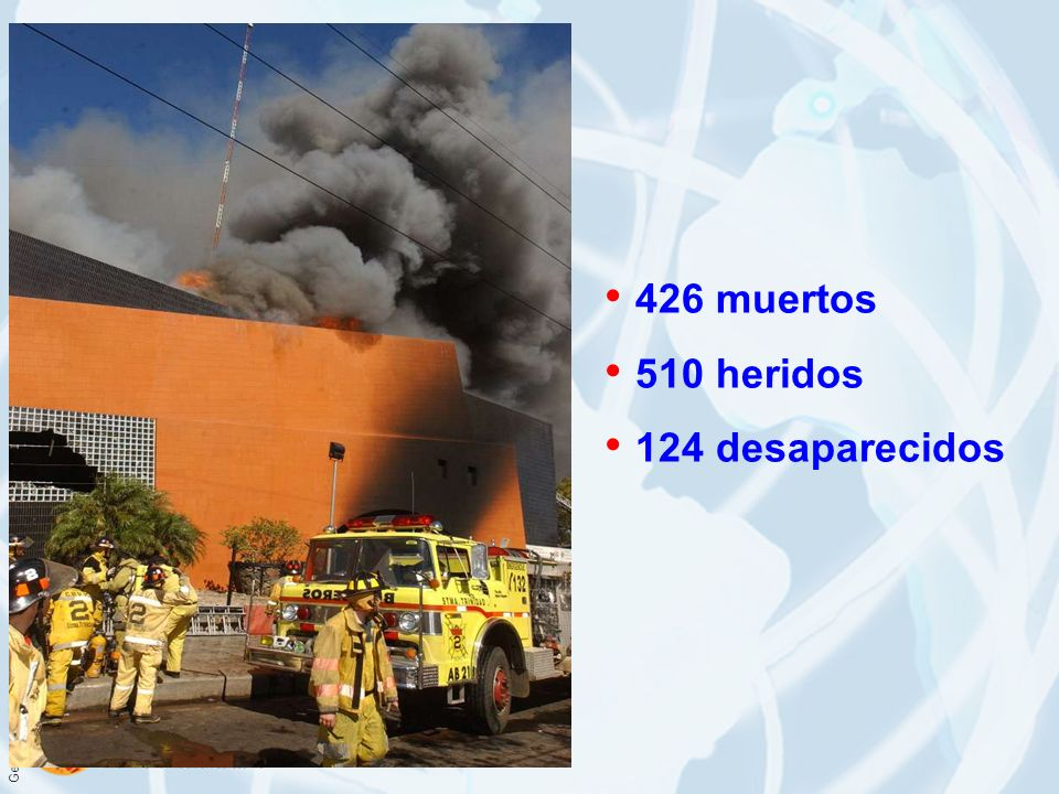 426 muertos 510 heridos 124 desaparecidos Gentileza ABC Color