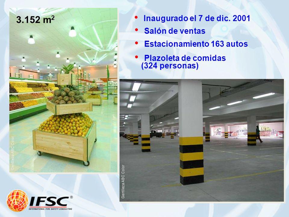 Plazoleta de comidas (324 personas) Estacionamiento 163 autos