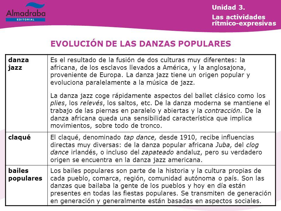 EVOLUCIÓN DE LAS DANZAS POPULARES