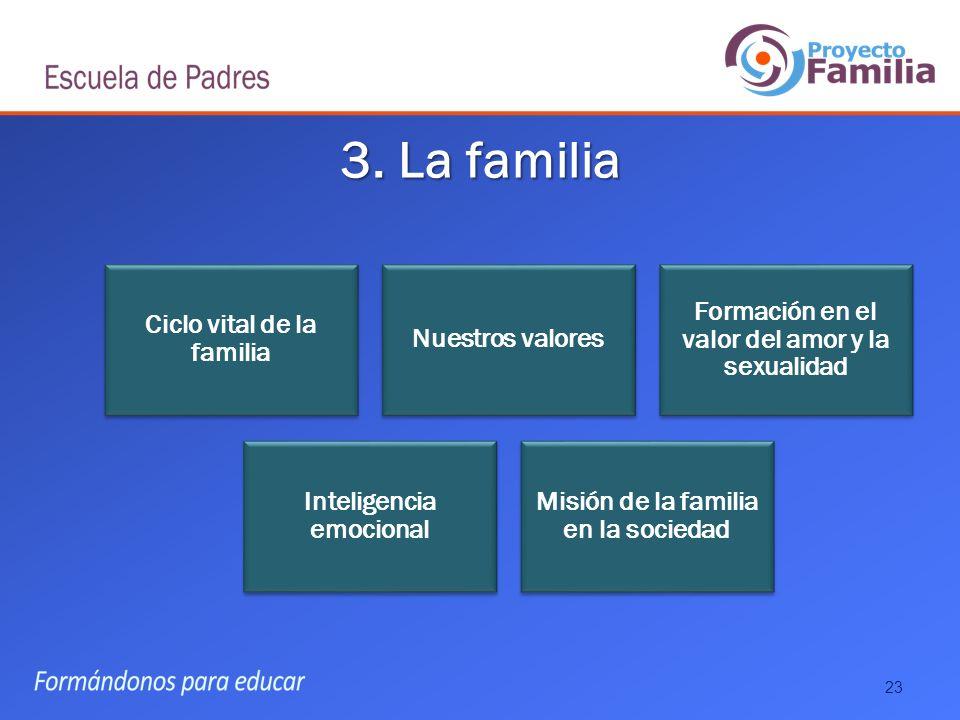 3. La familia Ciclo vital de la familia Nuestros valores