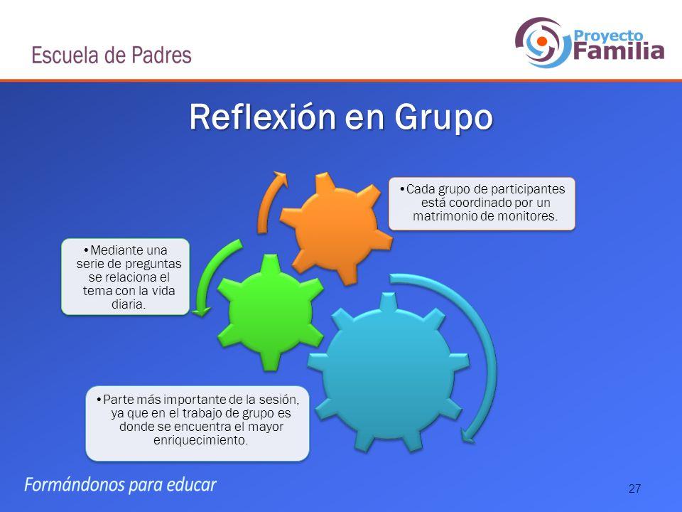 Reflexión en Grupo Parte más importante de la sesión, ya que en el trabajo de grupo es donde se encuentra el mayor enriquecimiento.