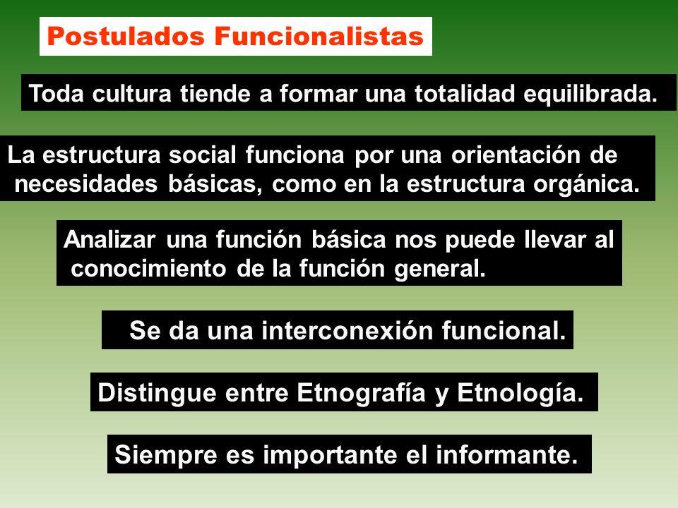 Postulados Funcionalistas