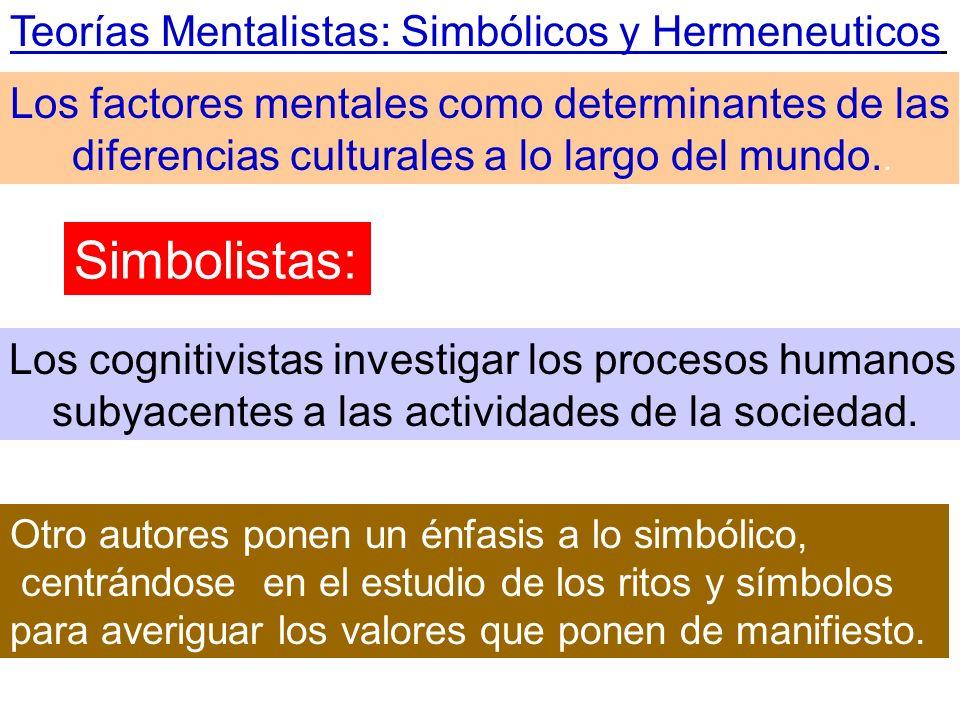 Simbolistas: Teorías Mentalistas: Simbólicos y Hermeneuticos