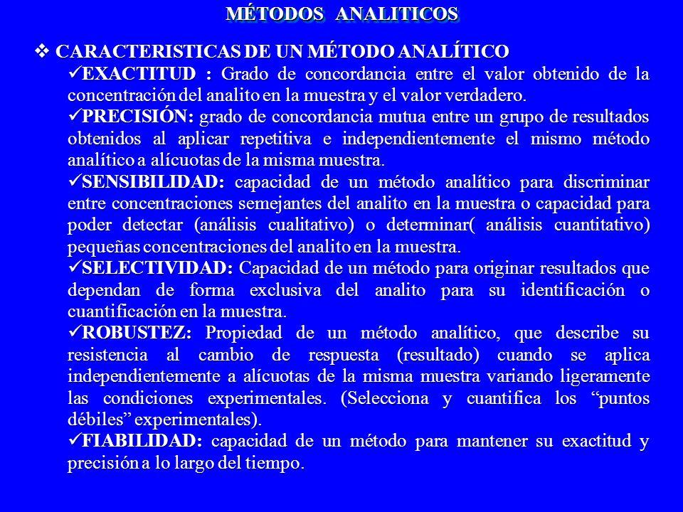 MÉTODOS ANALITICOS CARACTERISTICAS DE UN MÉTODO ANALÍTICO.
