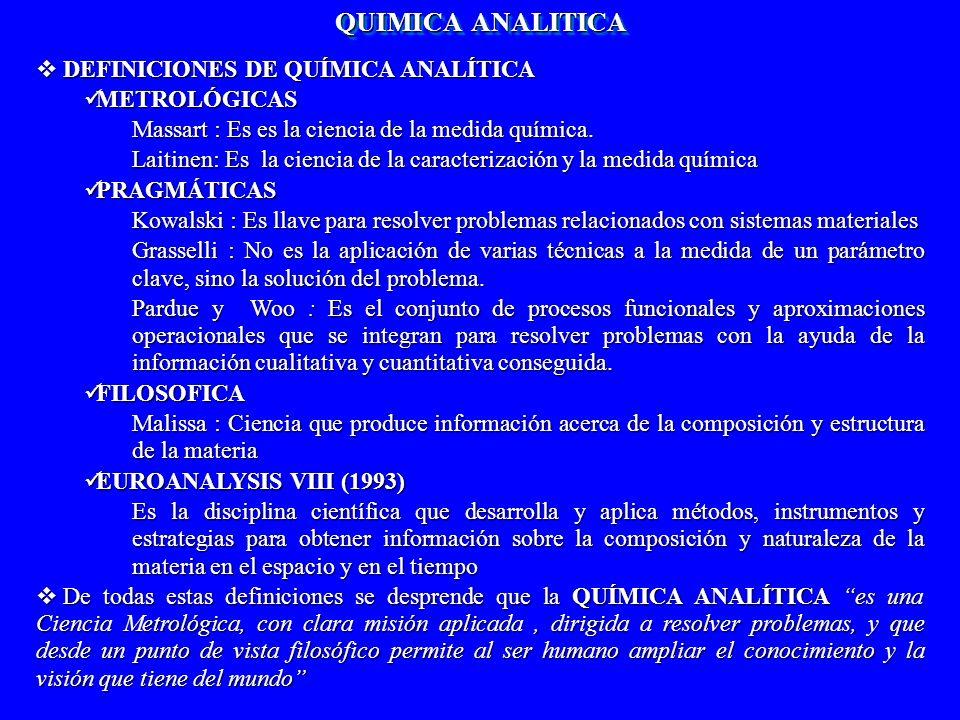 QUIMICA ANALITICA DEFINICIONES DE QUÍMICA ANALÍTICA METROLÓGICAS