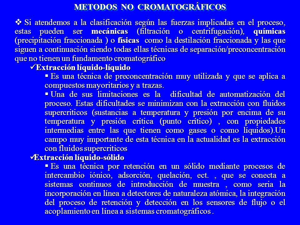 METODOS NO CROMATOGRÁFICOS