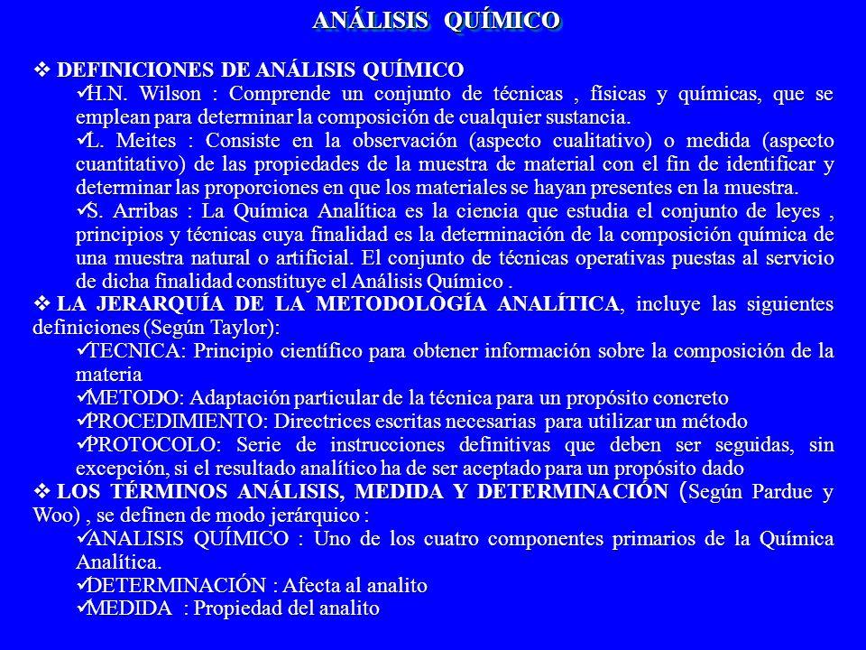 ANÁLISIS QUÍMICO DEFINICIONES DE ANÁLISIS QUÍMICO