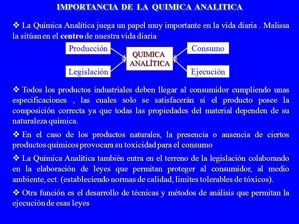 IMPORTANCIA DE LA QUIMICA ANALITICA