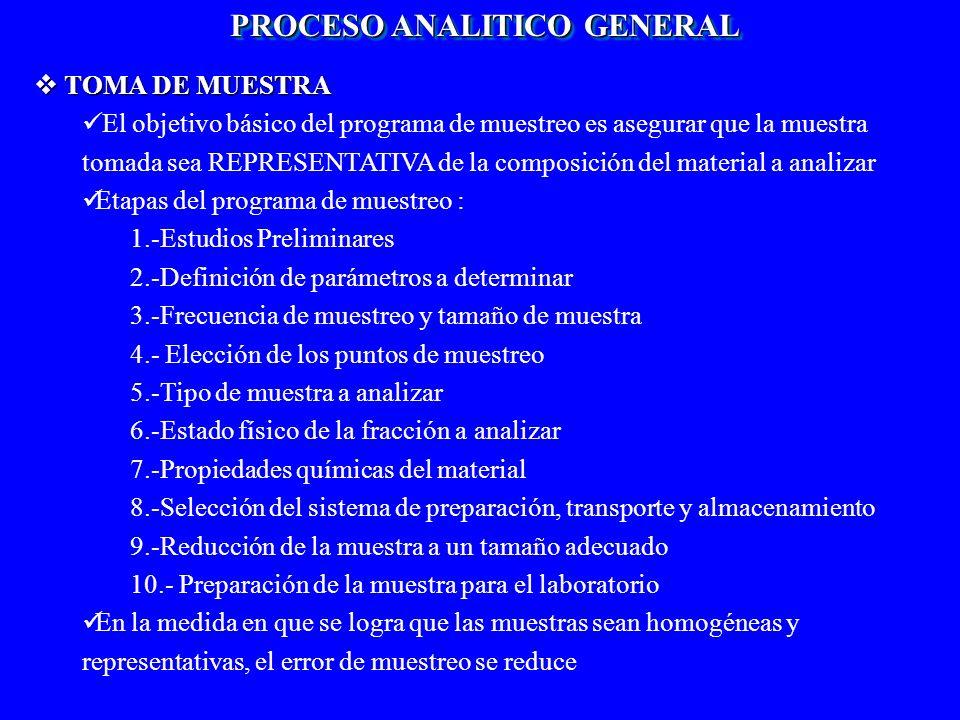 PROCESO ANALITICO GENERAL