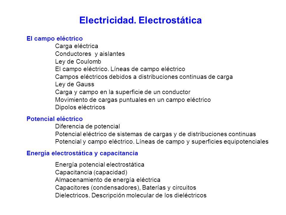Electricidad. Electrostática