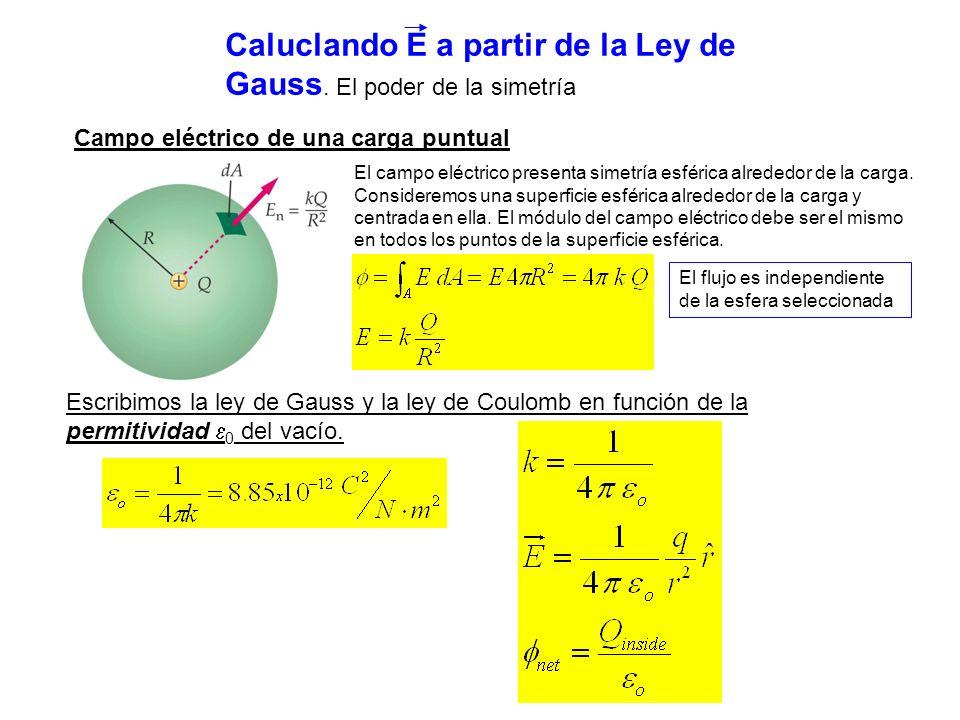 Caluclando E a partir de la Ley de Gauss. El poder de la simetría