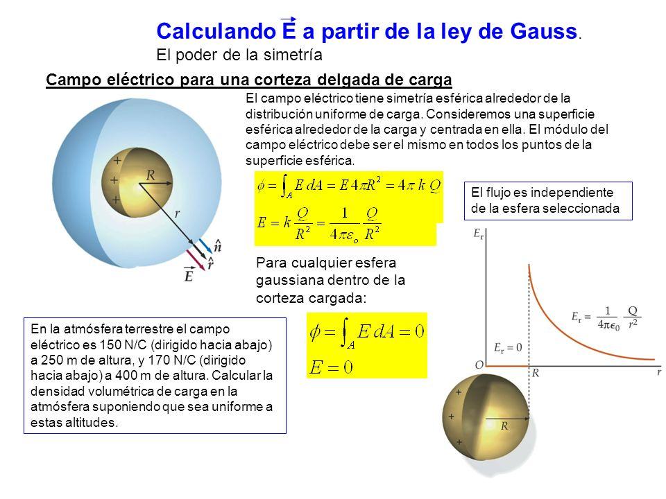 Calculando E a partir de la ley de Gauss. El poder de la simetría