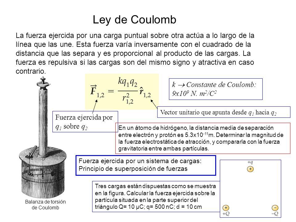 Balanza de torsión de Coulomb