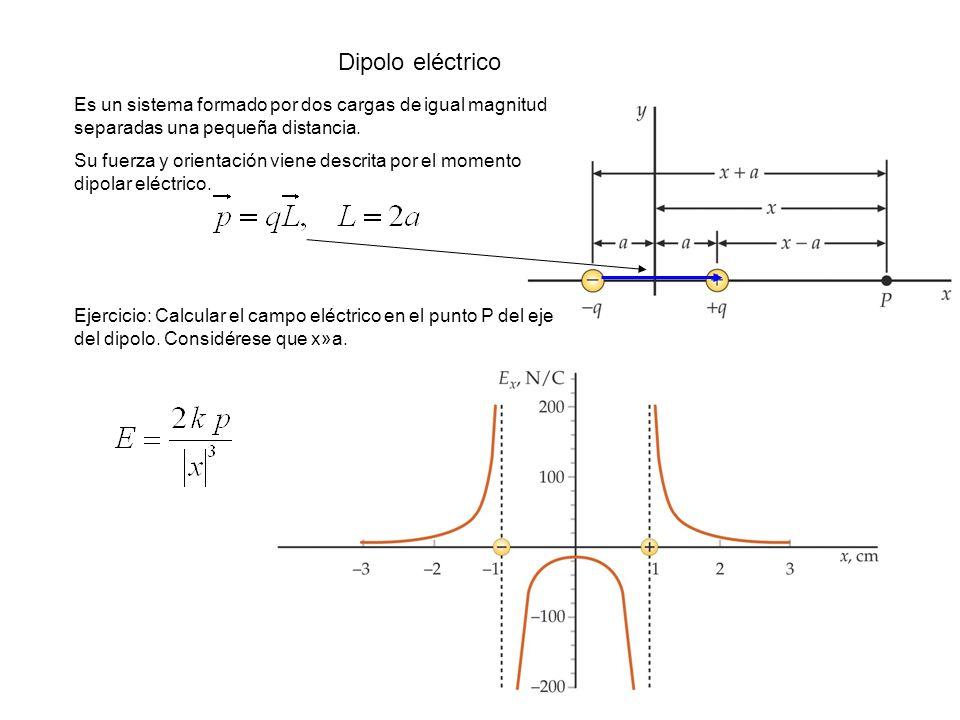 Dipolo eléctrico Es un sistema formado por dos cargas de igual magnitud separadas una pequeña distancia.