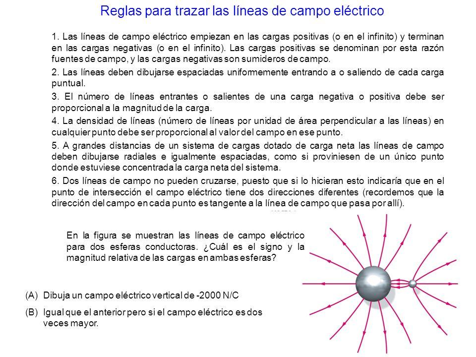 Reglas para trazar las líneas de campo eléctrico