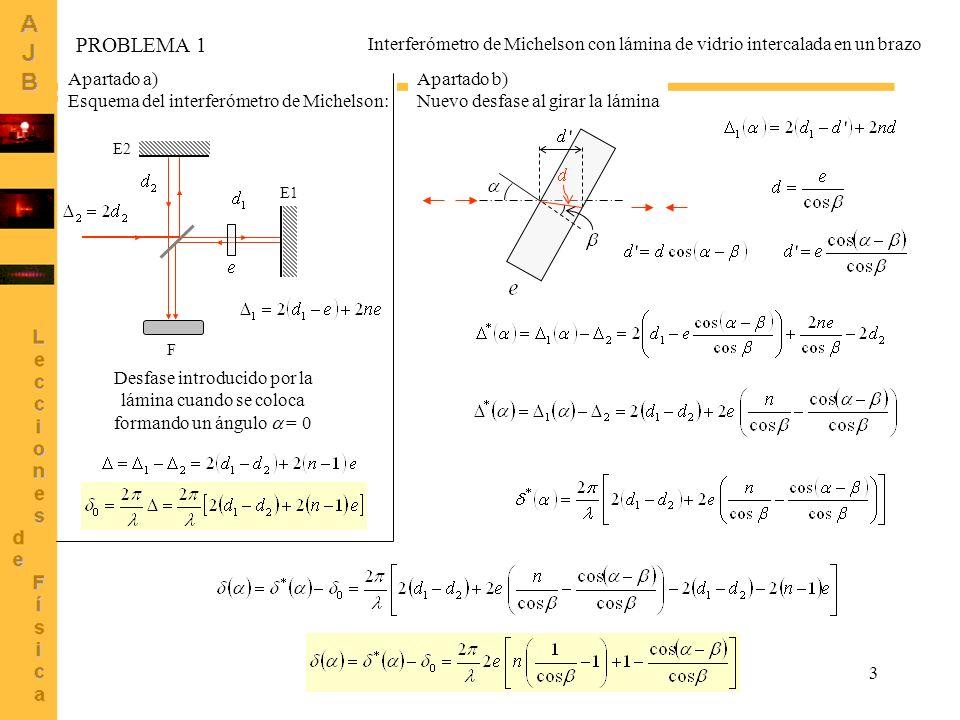 PROBLEMA 1 Interferómetro de Michelson con lámina de vidrio intercalada en un brazo. Apartado a) Esquema del interferómetro de Michelson: