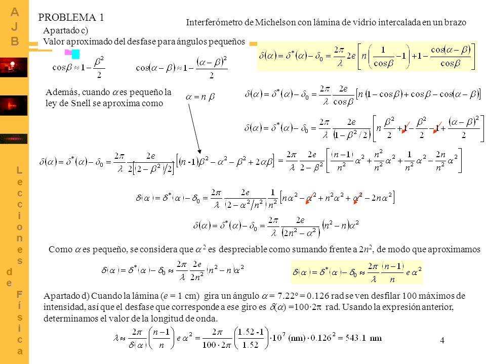 PROBLEMA 1 Interferómetro de Michelson con lámina de vidrio intercalada en un brazo. Apartado c) Valor aproximado del desfase para ángulos pequeños.