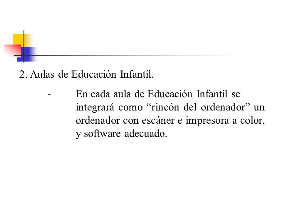 Aulas de Educación Infantíl.