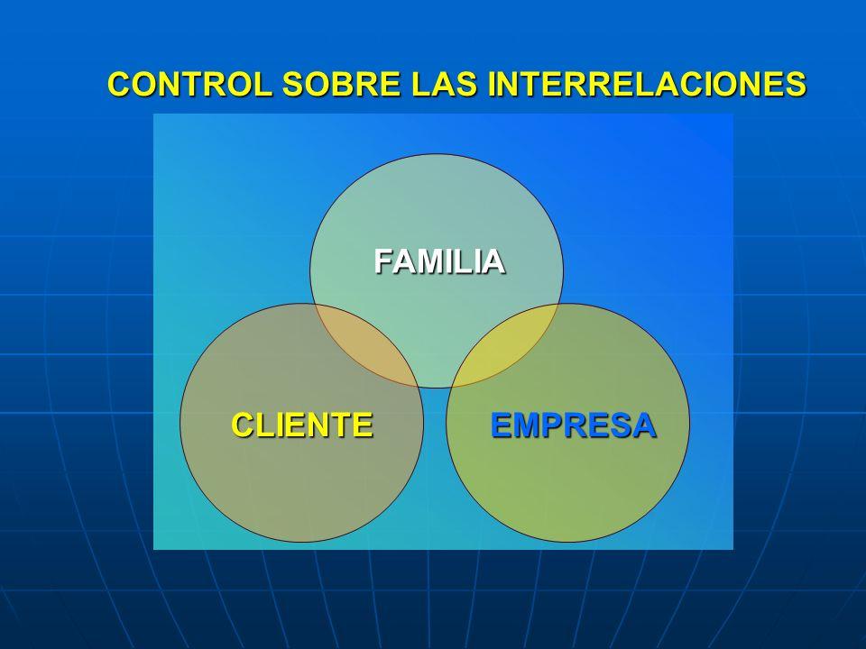 CONTROL SOBRE LAS INTERRELACIONES