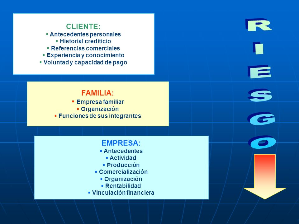 RIESGO CLIENTE: FAMILIA: EMPRESA: Empresa familiar