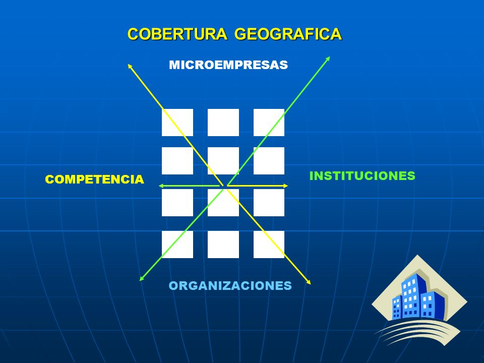 COBERTURA GEOGRAFICA MICROEMPRESAS INSTITUCIONES COMPETENCIA