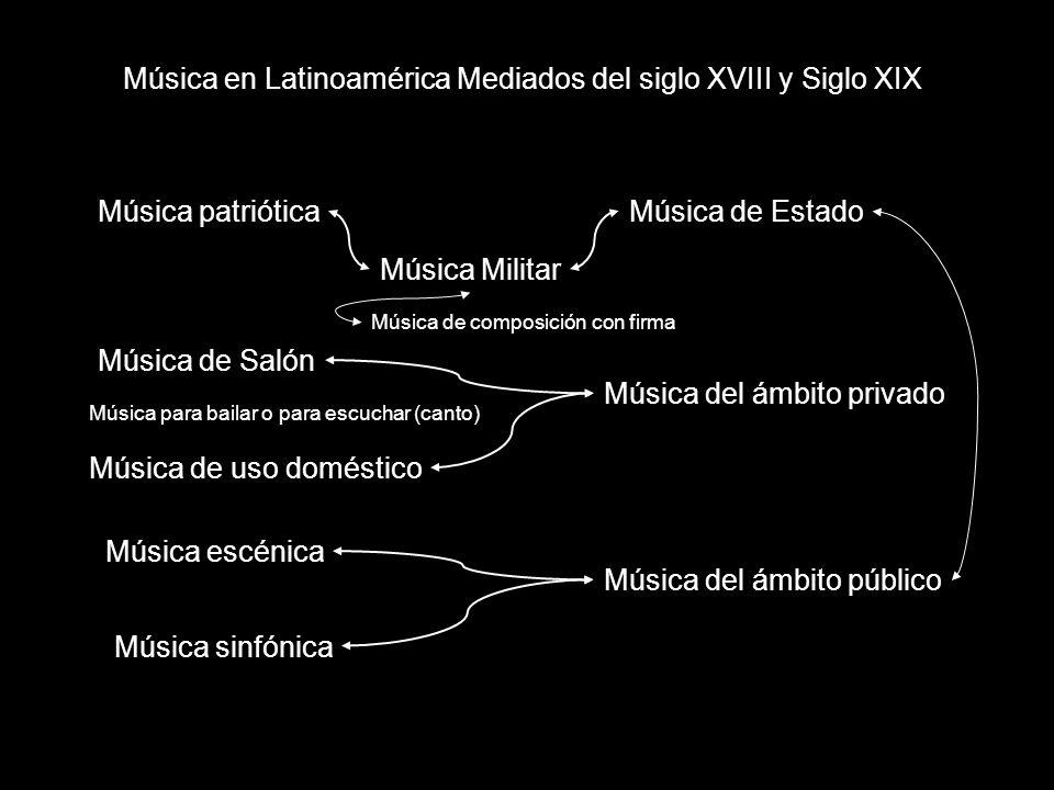 Música en Latinoamérica Mediados del siglo XVIII y Siglo XIX