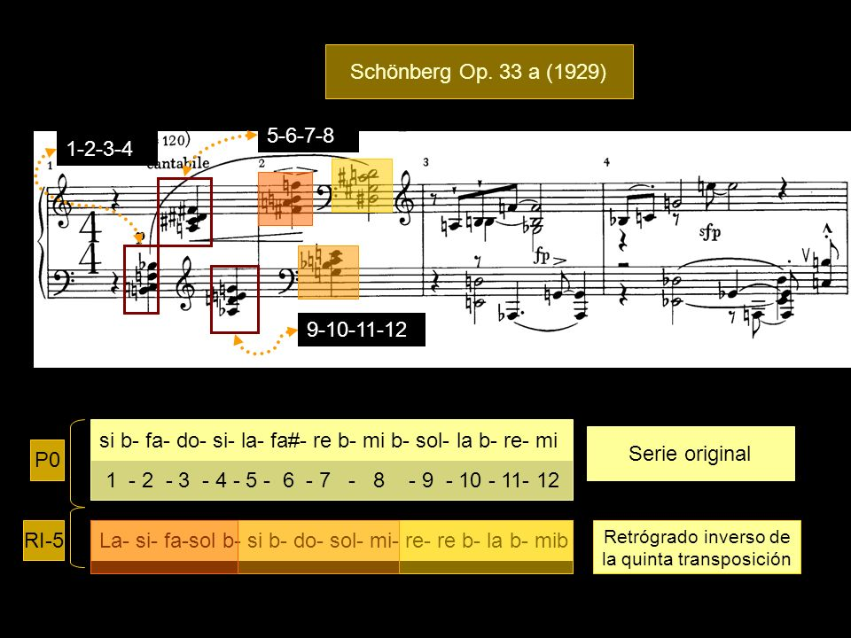 Retrógrado inverso de la quinta transposición