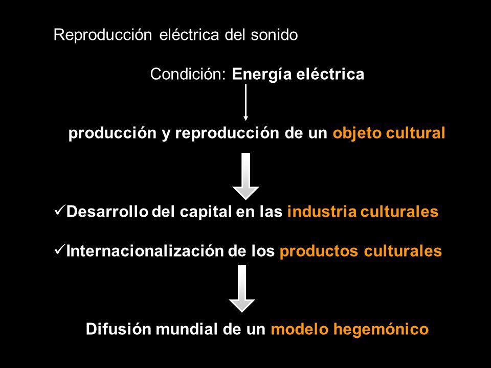 Reproducción eléctrica del sonido Condición: Energía eléctrica