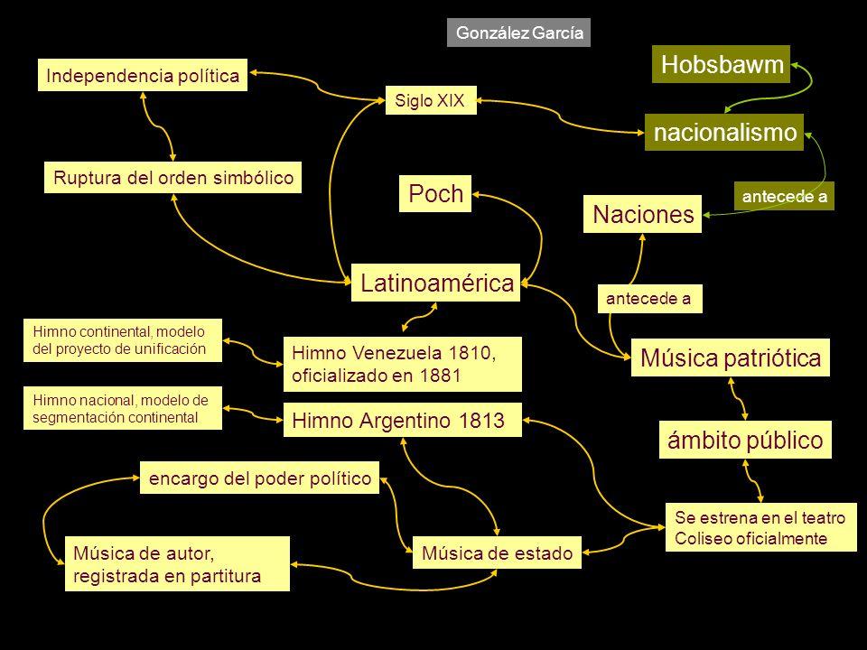 Hobsbawm nacionalismo Poch Naciones Latinoamérica Música patriótica