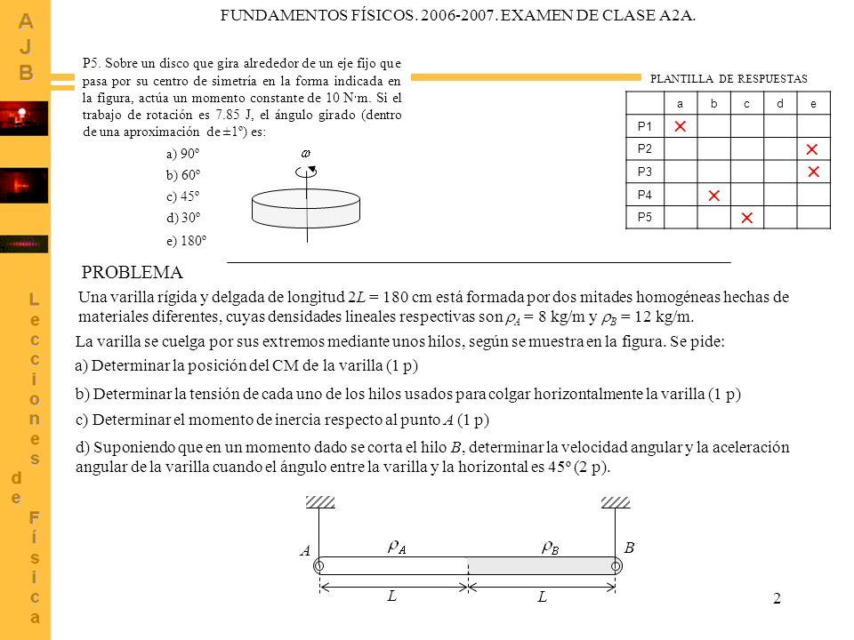 FUNDAMENTOS FÍSICOS. 2006-2007. EXAMEN DE CLASE A2A.