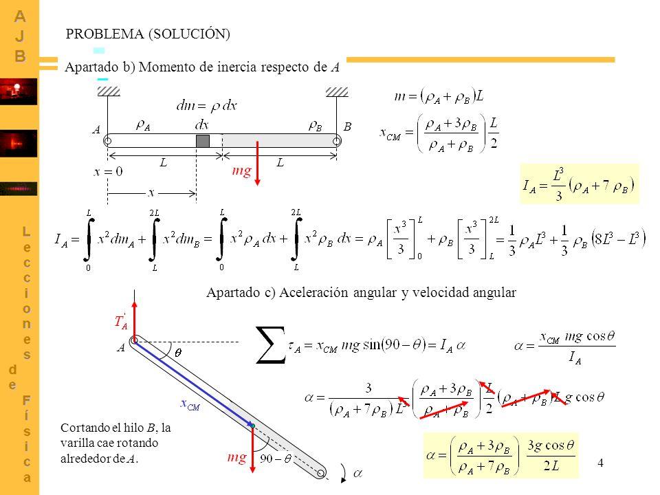 Apartado b) Momento de inercia respecto de A