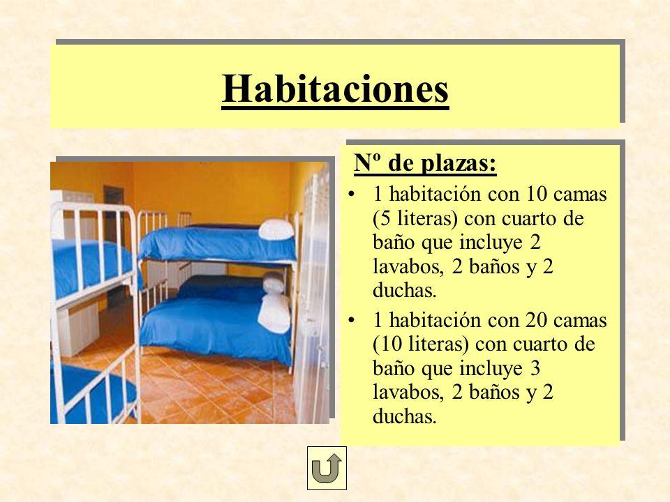 Habitaciones Nº de plazas: