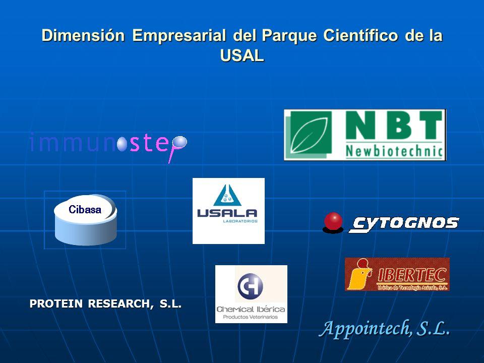 Dimensión Empresarial del Parque Científico de la USAL