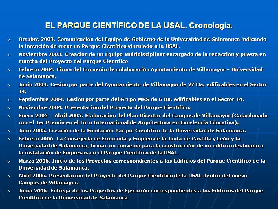 EL PARQUE CIENTÍFICO DE LA USAL. Cronología.