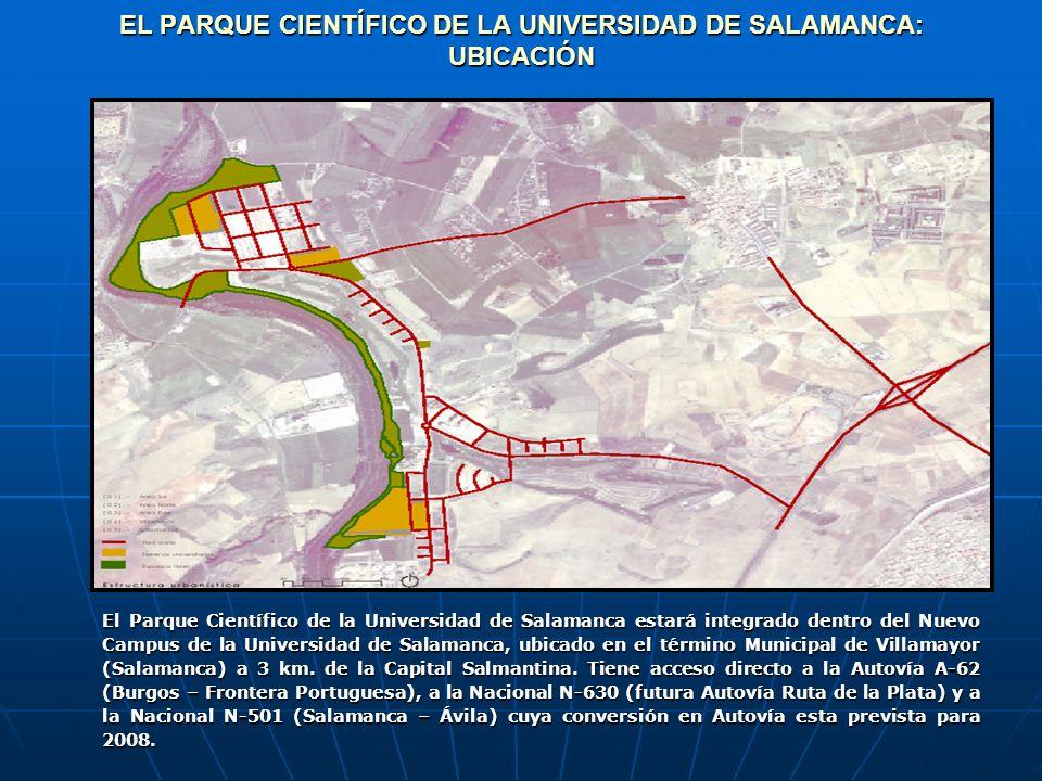 EL PARQUE CIENTÍFICO DE LA UNIVERSIDAD DE SALAMANCA: UBICACIÓN