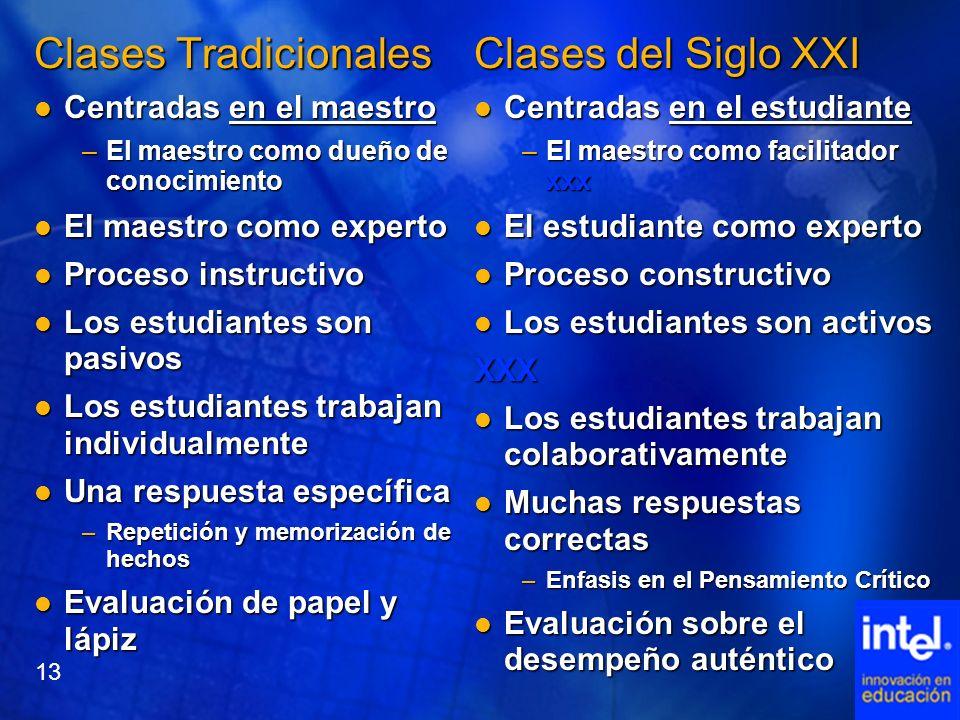 Clases Tradicionales Clases del Siglo XXI Centradas en el maestro