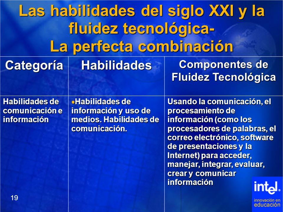 Las habilidades del siglo XXI y la fluidez tecnológica-