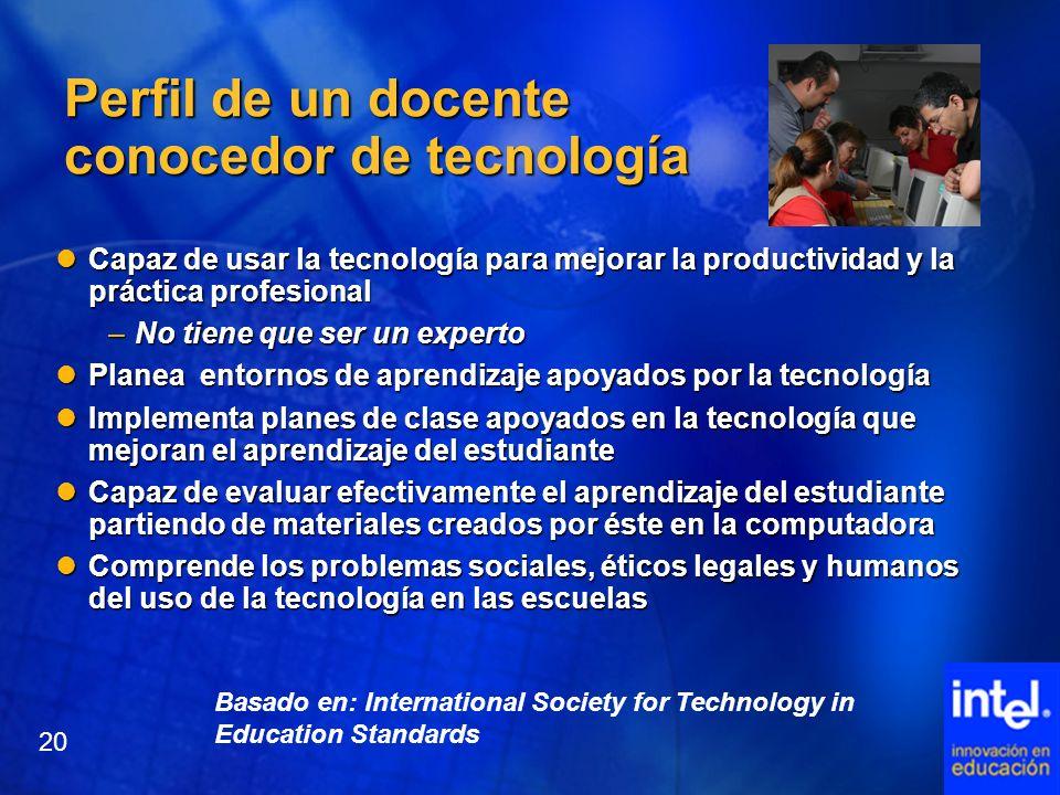 Perfil de un docente conocedor de tecnología