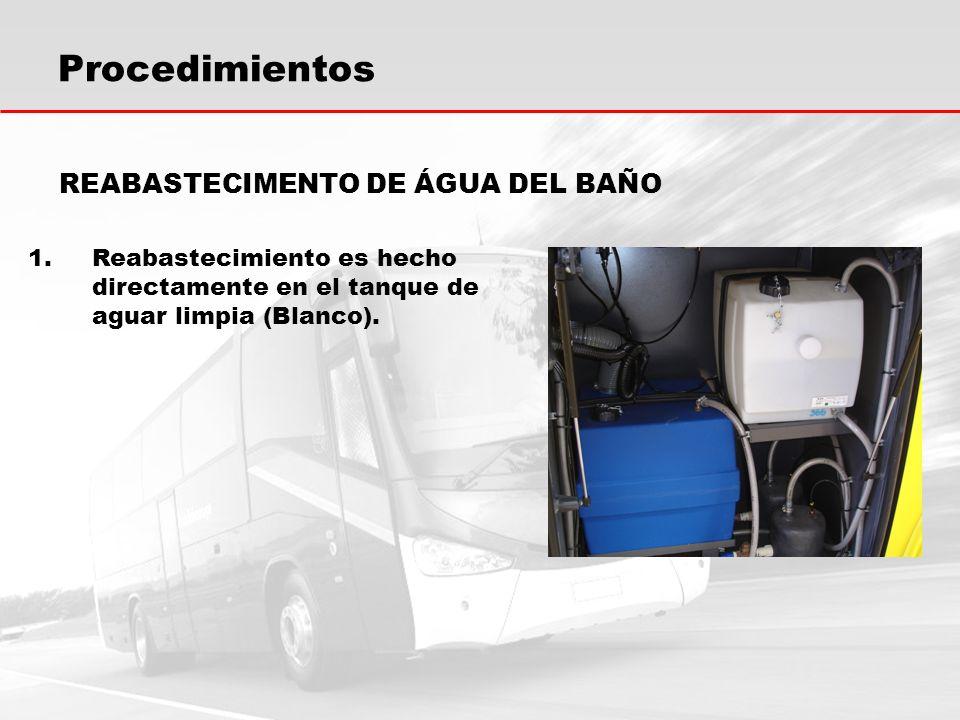 Procedimientos REABASTECIMENTO DE ÁGUA DEL BAÑO