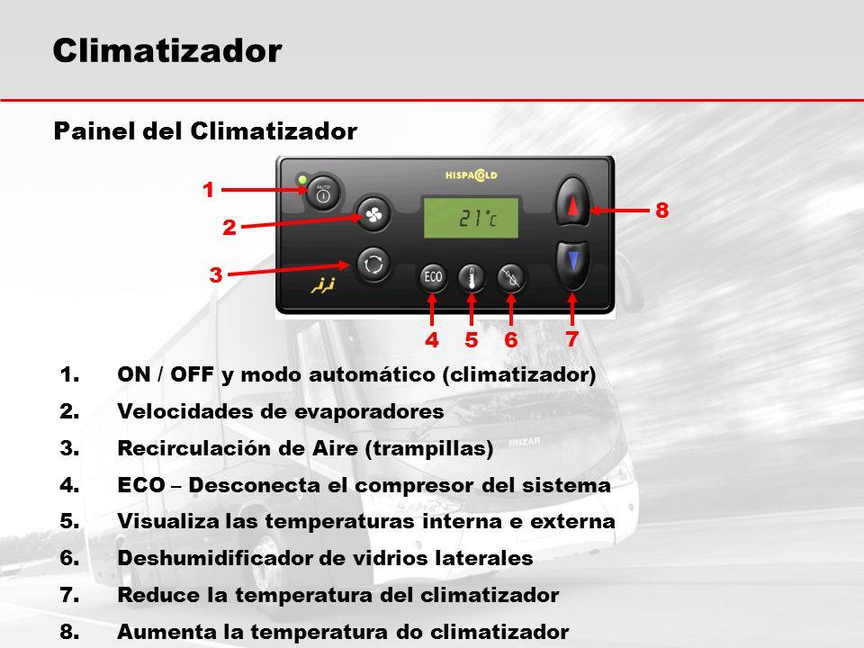Climatizador Painel del Climatizador 1 8 2 3 4 5 6 7